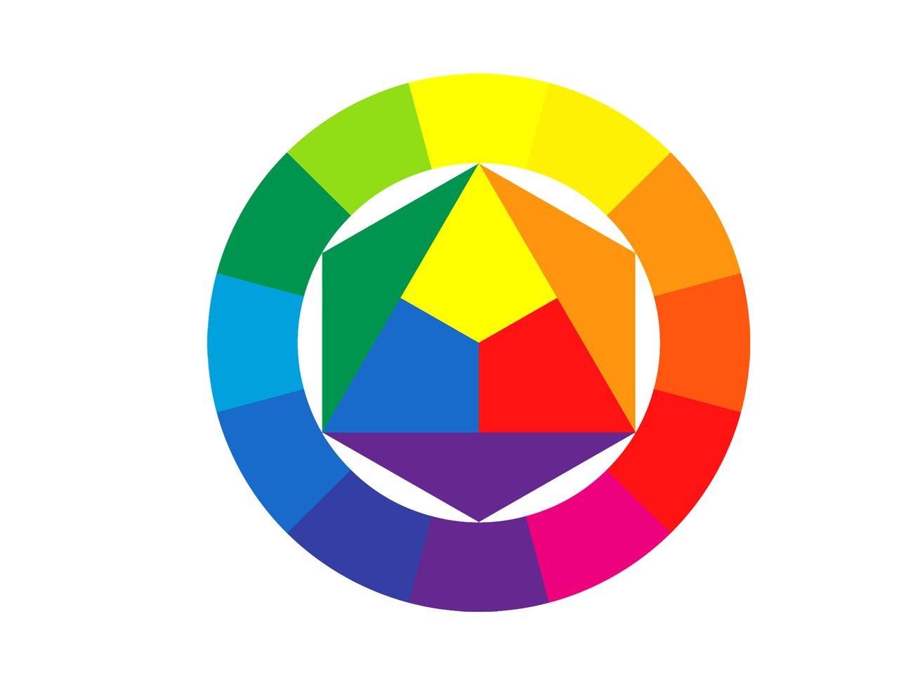 Welche Farben passen zusammen - Farbkreis - Johannes Itten