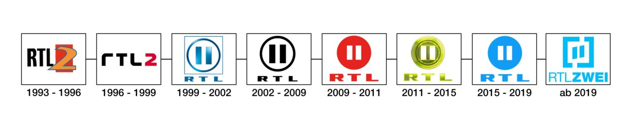 RTLZWEI Logo-Historie