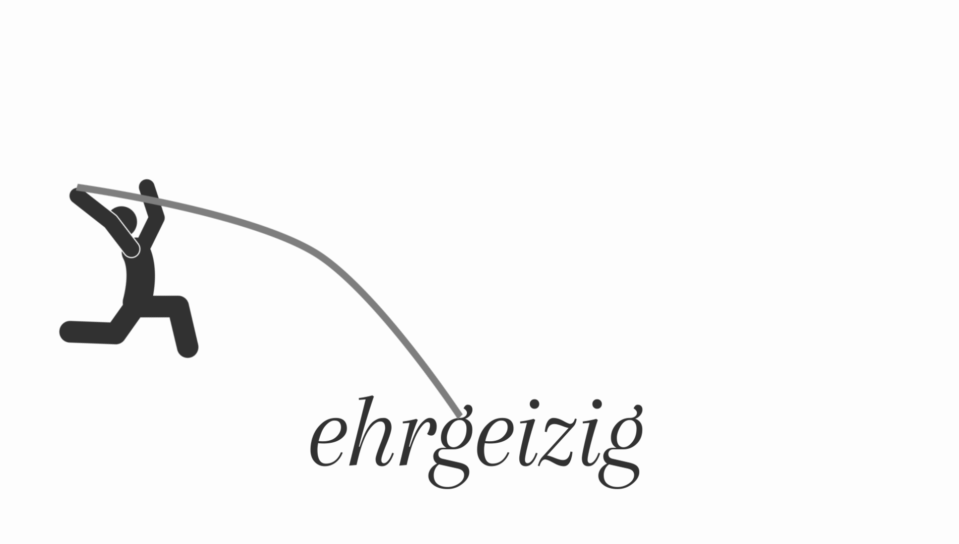 ehrgeizig Sternzeichen Schütze