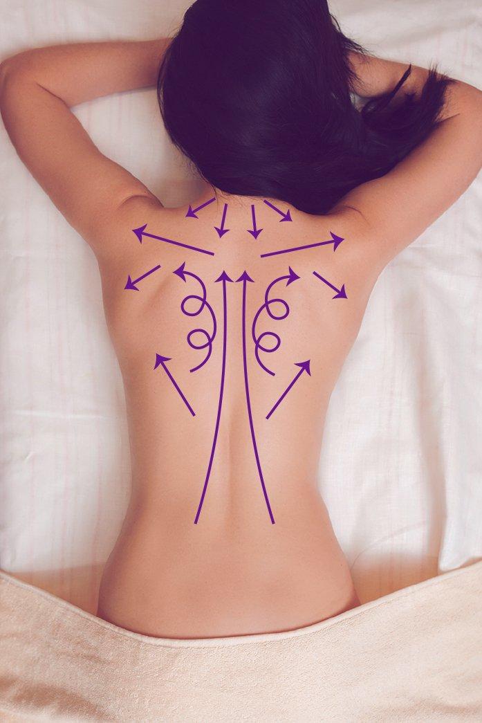 Massage Anleitung