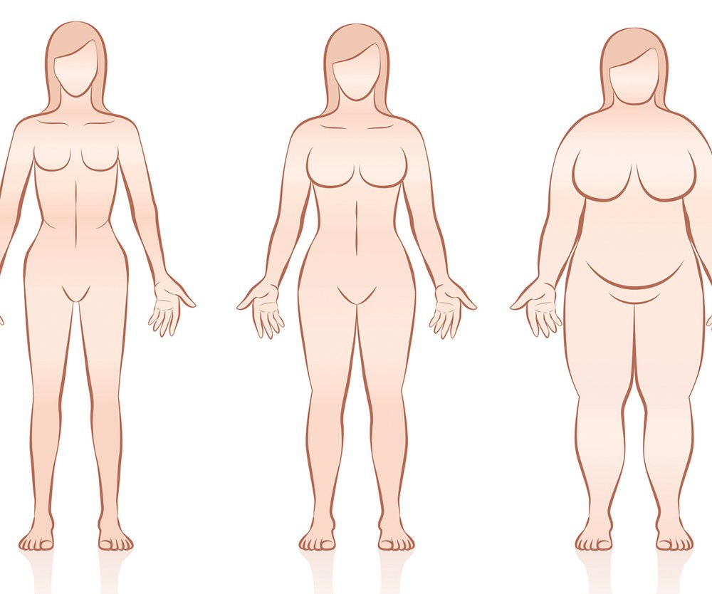 Body constitution types - ayurvedic typology - vata, pitta, kapha. Isolated outline vector illustration of female body - frontal view - different anatomy.