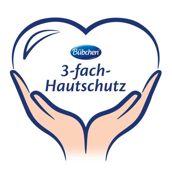 Buebchen Icons 3-fach Hautschutz_300dpi_04-color