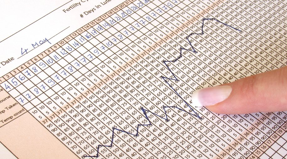 fertility chart with a graph and a finger pointing at the ovulation