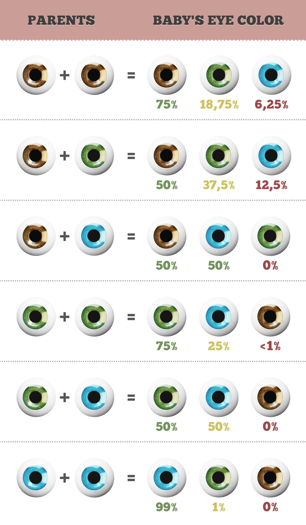 Spruche Braune Augen Spruche Uber Schone Augensprujoinnow Dev Artic